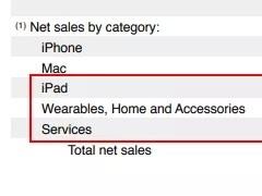 苹果股价再创新高,聚碳酸酯力助智能穿戴产品立奇功
